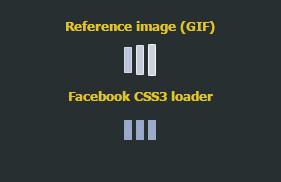 tao-hieu-ung-loading-giong-voi-facebook-bang-css3