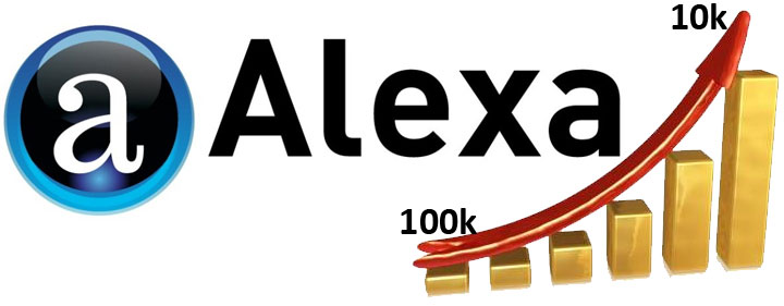 Tăng rank Alexa|Tăng traffic Website