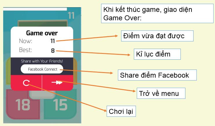 clickmath-gameover