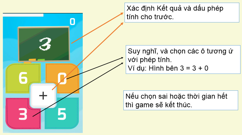 giao-dien-choi-game-clickmath