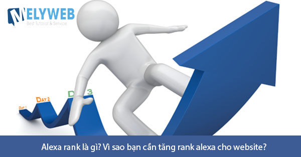 Alexa rank là gì? Vì sao bạn cần tăng rank alexa cho website?