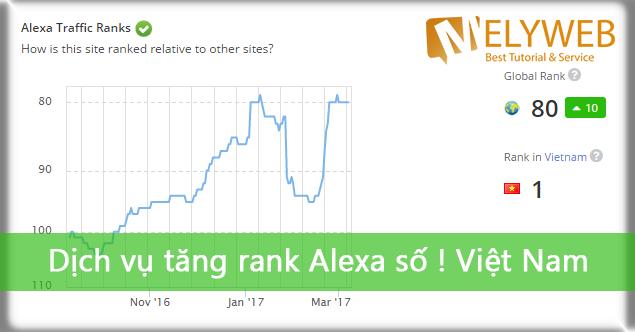 dịch vụ tăng rank alexa