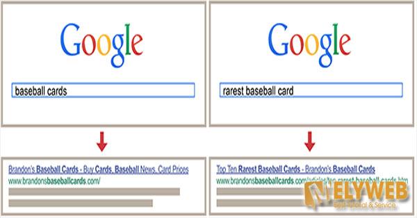 Sự quan trọng của các thẻ mô tả nội dung website